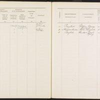 1938: Ragless, bevolkingsregister