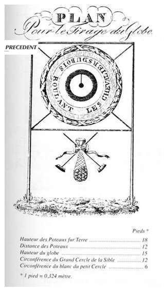 Inhoudsopgave van malieboekje, France. 1772